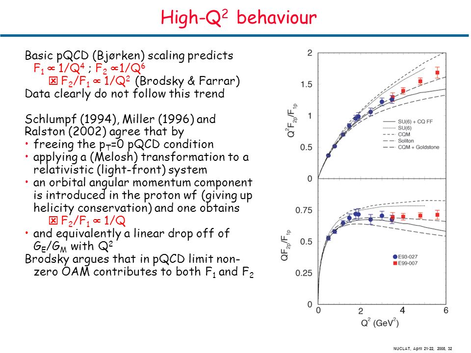 NUCLAT, April 21-22, 2008, 32 High-Q 2 behaviour Basic pQCD (Bjørken) scaling predicts F 1 1/Q 4 ; F 2 1/Q 6 F 2 /F 1 1/Q 2 (Brodsky & Farrar) Data clearly do not follow this trend Schlumpf (1994), Miller (1996) and Ralston (2002) agree that by freeing the p T =0 pQCD condition applying a (Melosh) transformation to a relativistic (light-front) system an orbital angular momentum component is introduced in the proton wf (giving up helicity conservation) and one obtains F 2 /F 1 1/Q and equivalently a linear drop off of G E /G M with Q 2 Brodsky argues that in pQCD limit non- zero OAM contributes to both F 1 and F 2