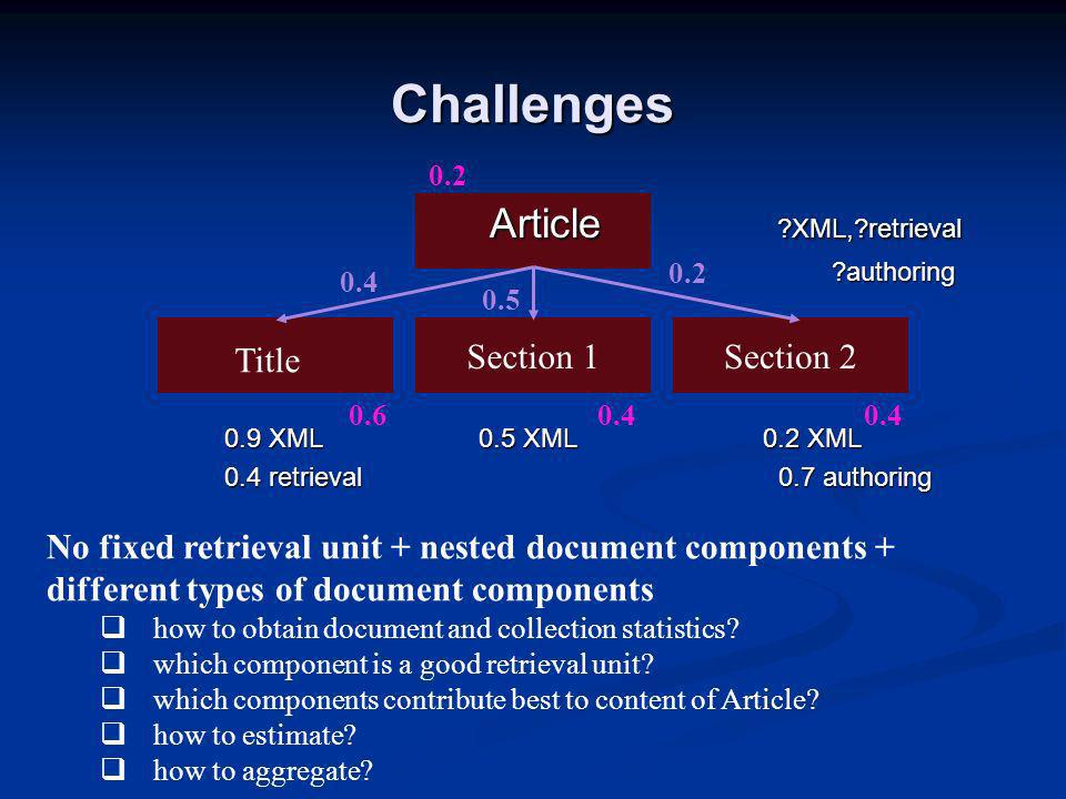 Article XML, retrieval Article XML, retrieval authoring authoring 0.9 XML 0.5 XML 0.2 XML 0.9 XML 0.5 XML 0.2 XML 0.4 retrieval 0.7 authoring 0.4 retrieval 0.7 authoring Challenges Title Section 1 Section 2 No fixed retrieval unit + nested document components + different types of document components how to obtain document and collection statistics.