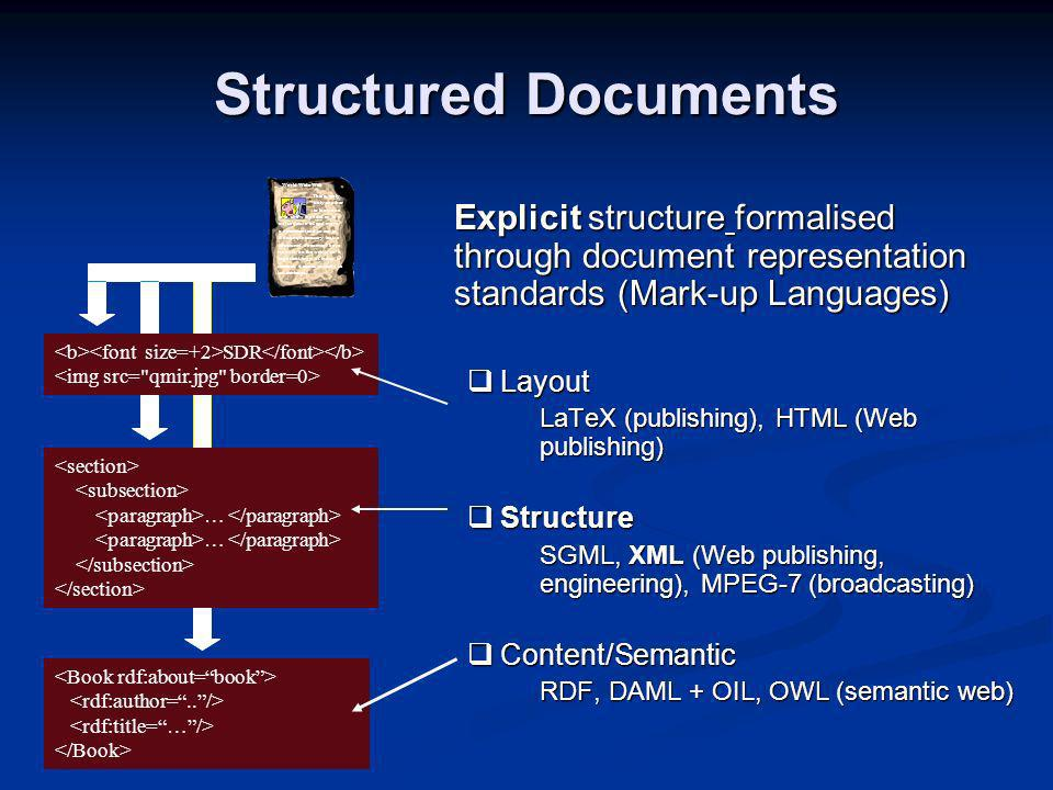 Structured Documents Explicit structure formalised through document representation standards (Mark-up Languages) Explicit structure formalised through document representation standards (Mark-up Languages) Layout Layout LaTeX (publishing), HTML (Web publishing) Structure Structure SGML, XML (Web publishing, engineering), MPEG-7 (broadcasting) Content/Semantic Content/Semantic RDF, DAML + OIL, OWL (semantic web) World Wide Web This is only only another to look one le to show the need an la a out structure of and more a document and so ass to it doe not necessary text a structured document have retrieval on the web is an it important topic of todays research it issues to make se last sentence..