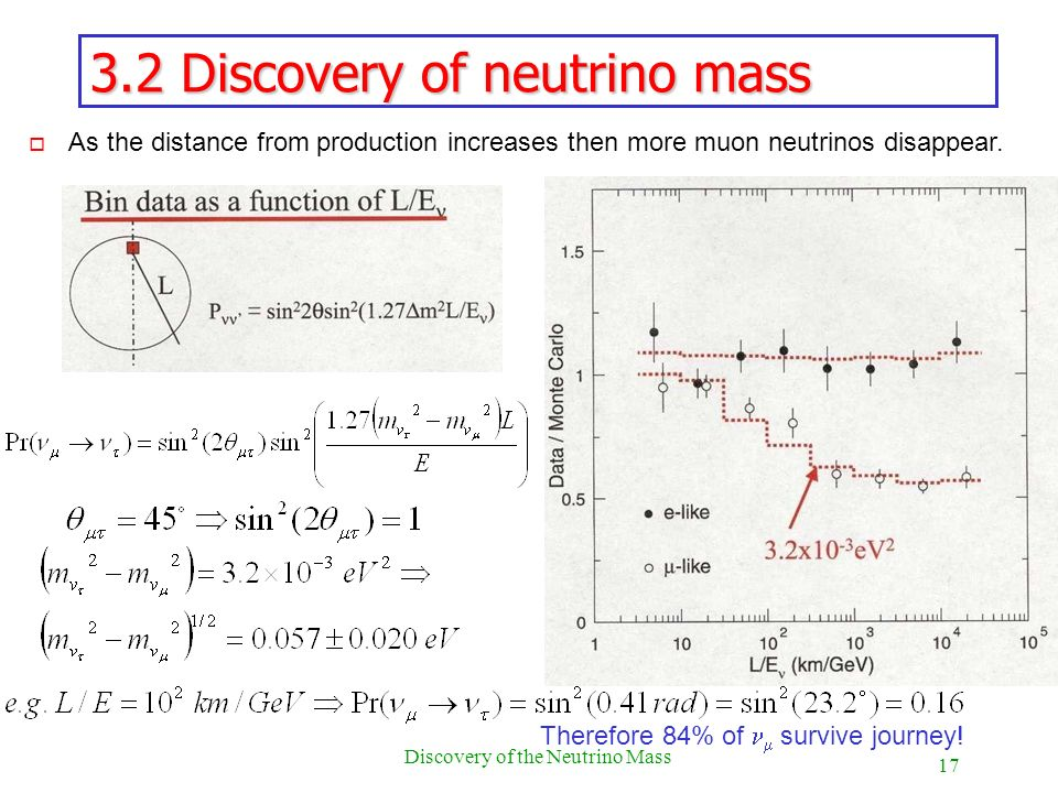 17 Discovery of the Neutrino Mass 3.2 Discovery of neutrino mass o As the distance from production increases then more muon neutrinos disappear. There