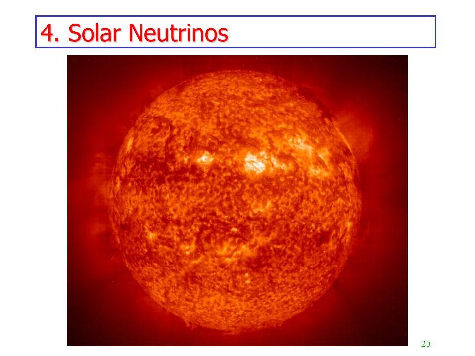 20 Discovery of the Neutrino Mass 4. Solar Neutrinos