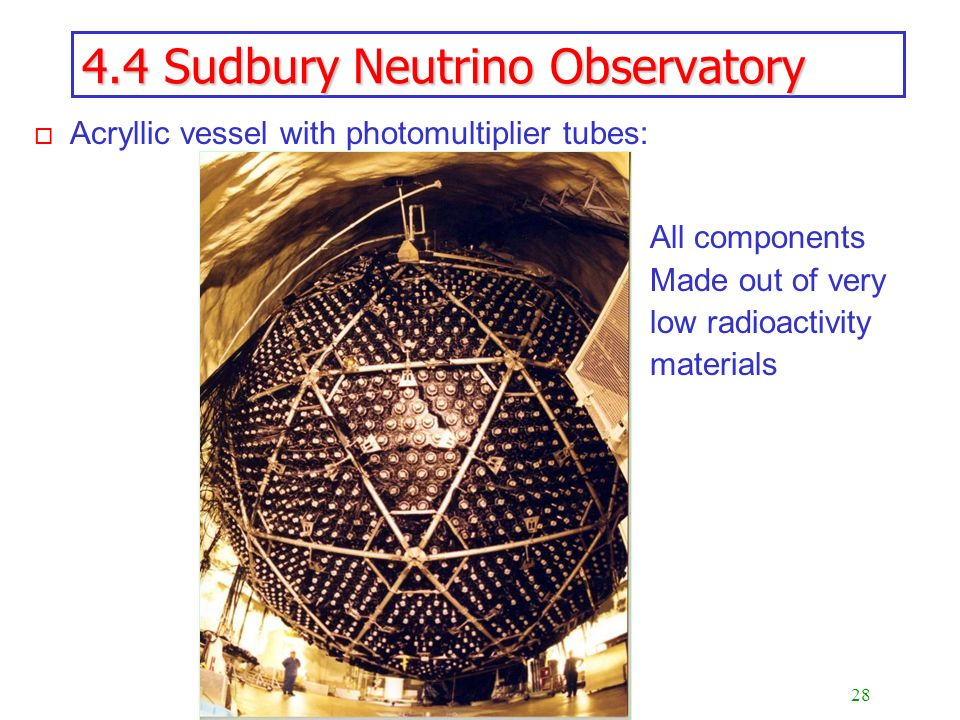 28 Discovery of the Neutrino Mass 4.4 Sudbury Neutrino Observatory o Acryllic vessel with photomultiplier tubes: All components Made out of very low r