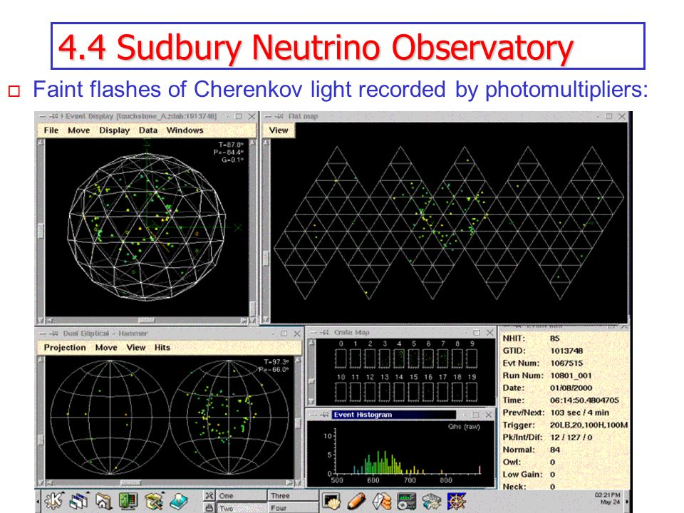 29 Discovery of the Neutrino Mass 4.4 Sudbury Neutrino Observatory o Faint flashes of Cherenkov light recorded by photomultipliers: