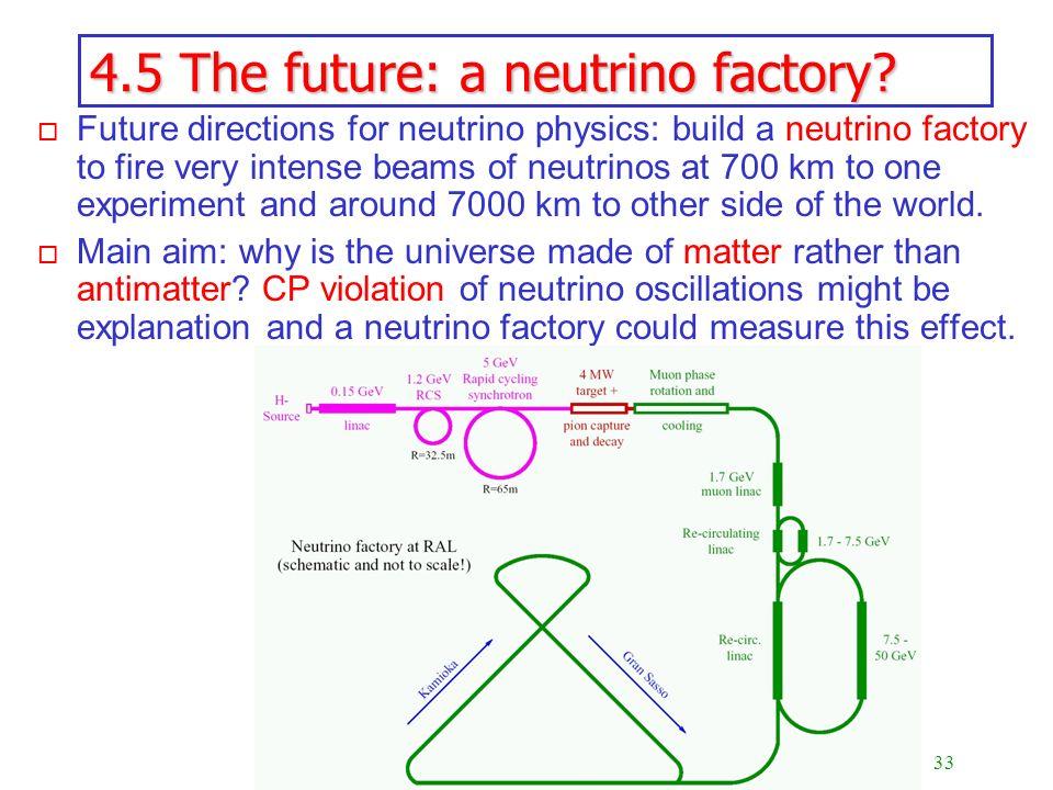 33 Discovery of the Neutrino Mass 4.5 The future: a neutrino factory? o Future directions for neutrino physics: build a neutrino factory to fire very