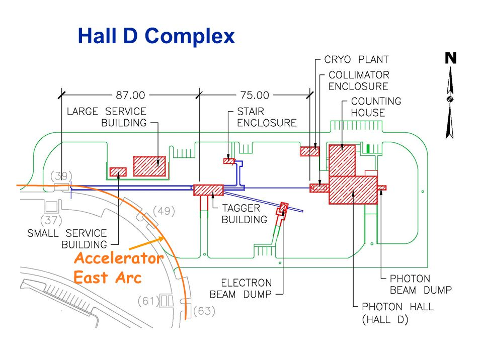 Accelerator East Arc Hall D Complex