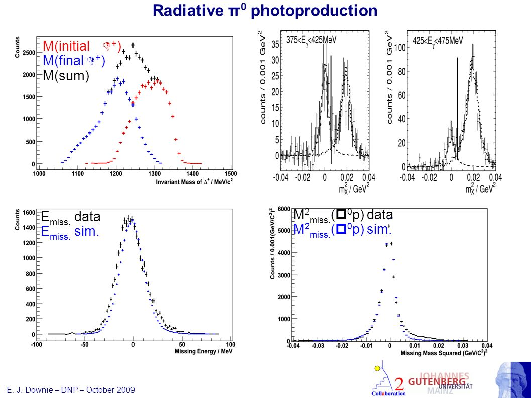 Radiative π 0 photoproduction M(initial D + ) M(final D + ) M(sum) E miss. data E miss. sim. M 2 miss. (p 0 p) data M 2 miss. (p 0 p) sim. E. J. Downi