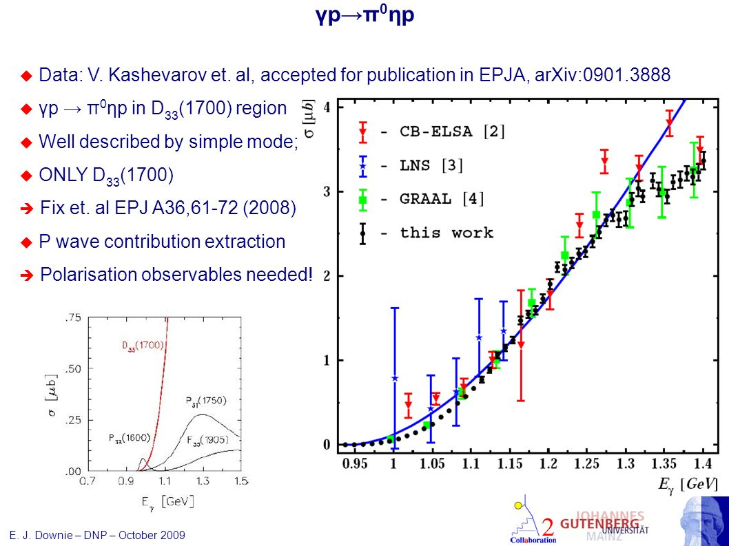 γpπ0ηpγpπ0ηp Data: V. Kashevarov et. al, accepted for publication in EPJA, arXiv:0901.3888 γp π 0 ηp in D 33 (1700) region Well described by simple mo