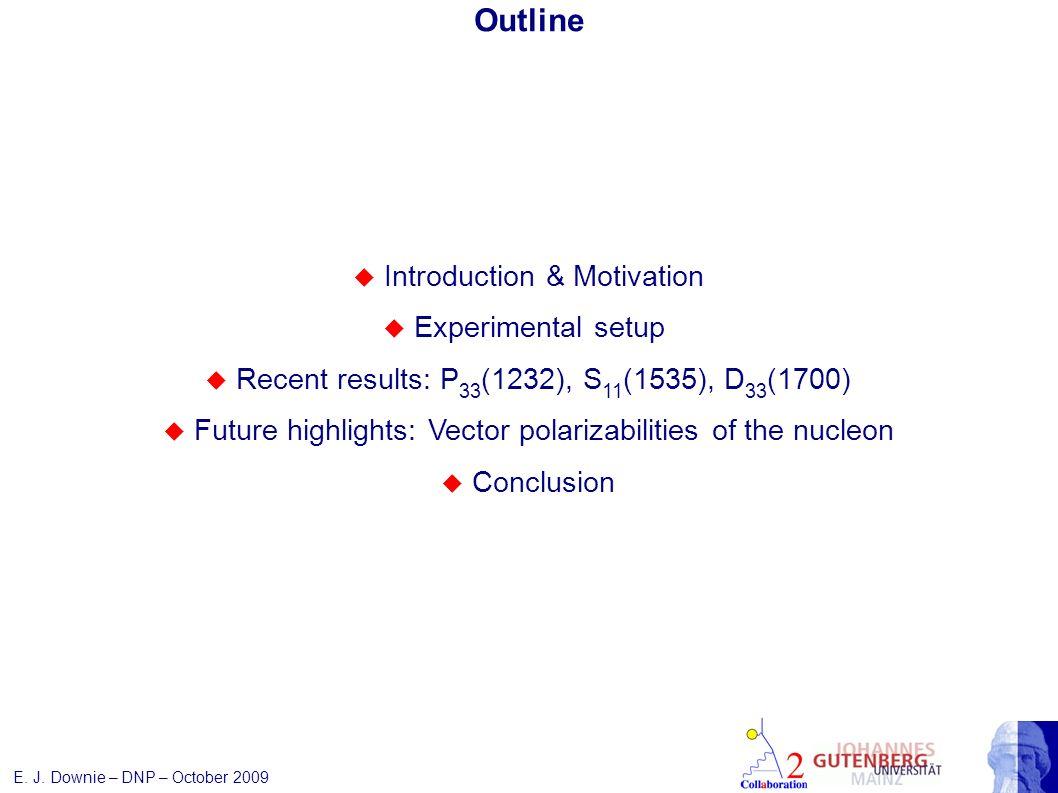 Radiative π 0 photoproduction M(initial D + ) M(final D + ) M(sum) E miss.