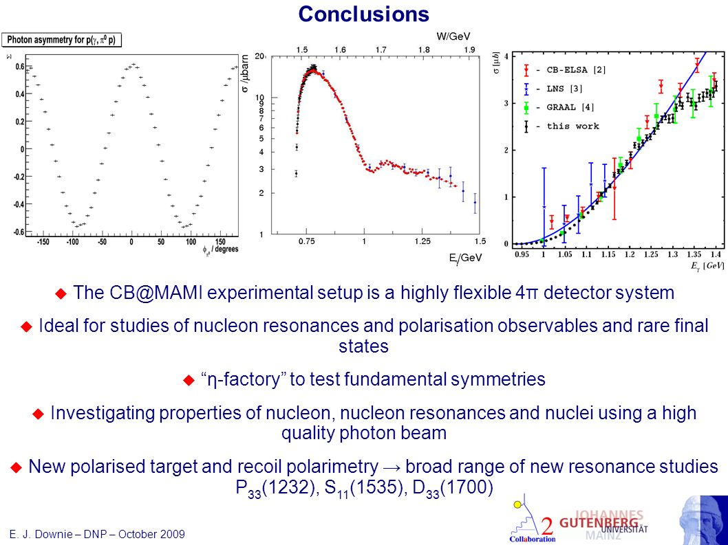 Conclusions The CB@MAMI experimental setup is a highly flexible 4π detector system Ideal for studies of nucleon resonances and polarisation observable