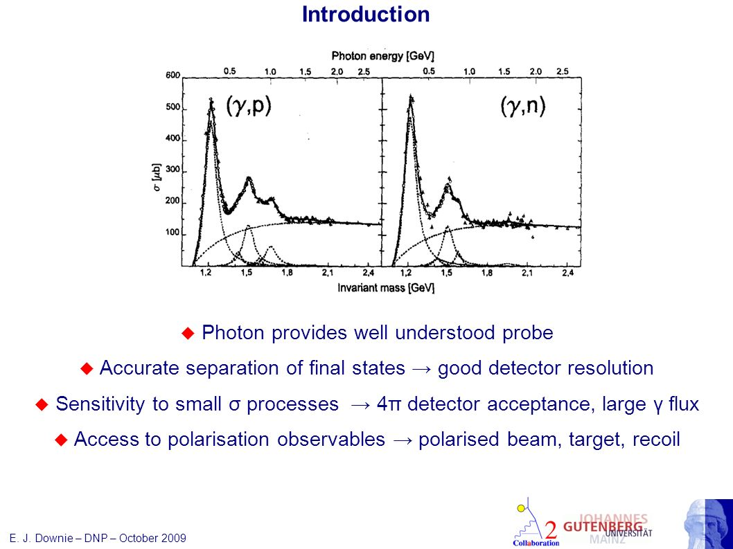 Photon provides well understood probe Accurate separation of final states good detector resolution Sensitivity to small σ processes 4π detector accept