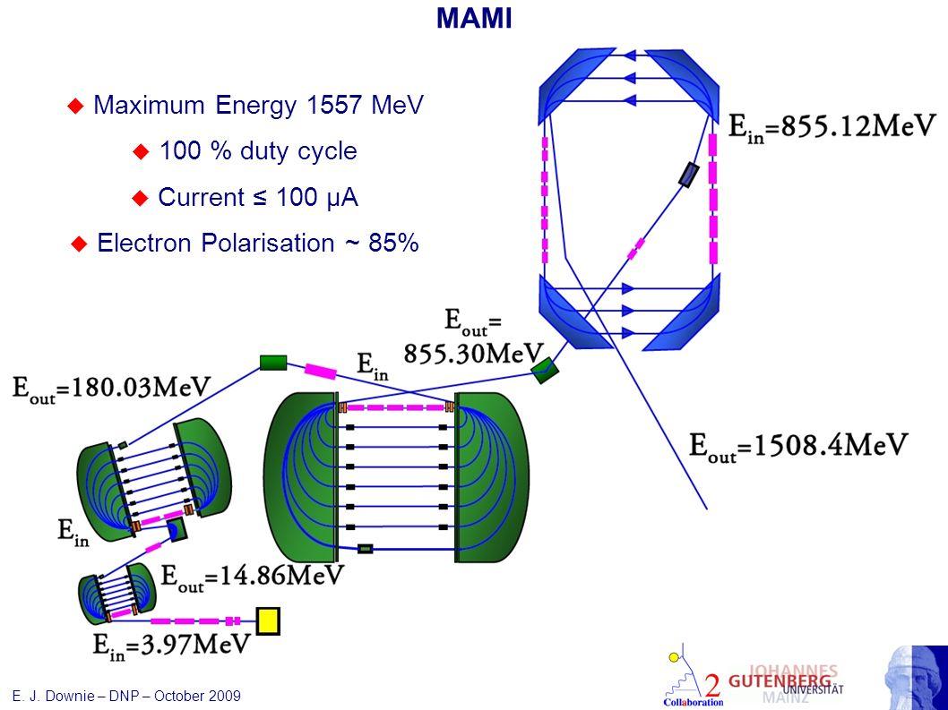 Glasgow Photon Tagger Detection of radiating electrons: E γ = E e – E e Energy resolution 2-4 MeV Tagger Microscope ~6x better E res.