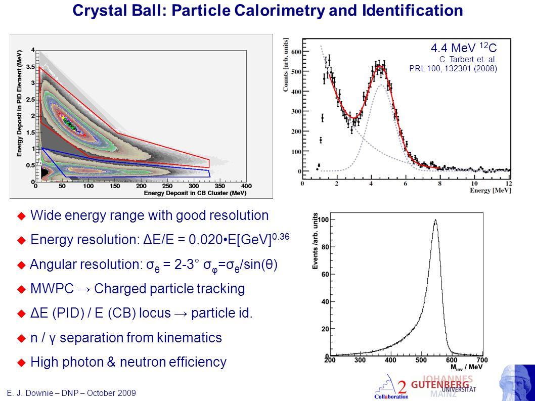 TAPS: Particle Calorimetry and Identification Pulse-shape analysis: N/γ Plastic veto detectors: n/p, e - /γ Δ E (Veto) / E (BaF2): cleaning TOF Time of flight, σ t = 0.2 ns: n/γ, p/e +/- ΔE/E = 0.018 + 0.008/E[GeV] 0.5 Angular Resolution:σ θ <1°; σ φ <1/R[cm] E.