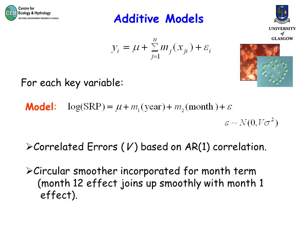 For each key variable: Model: Correlated Errors (V ) based on AR(1) correlation.