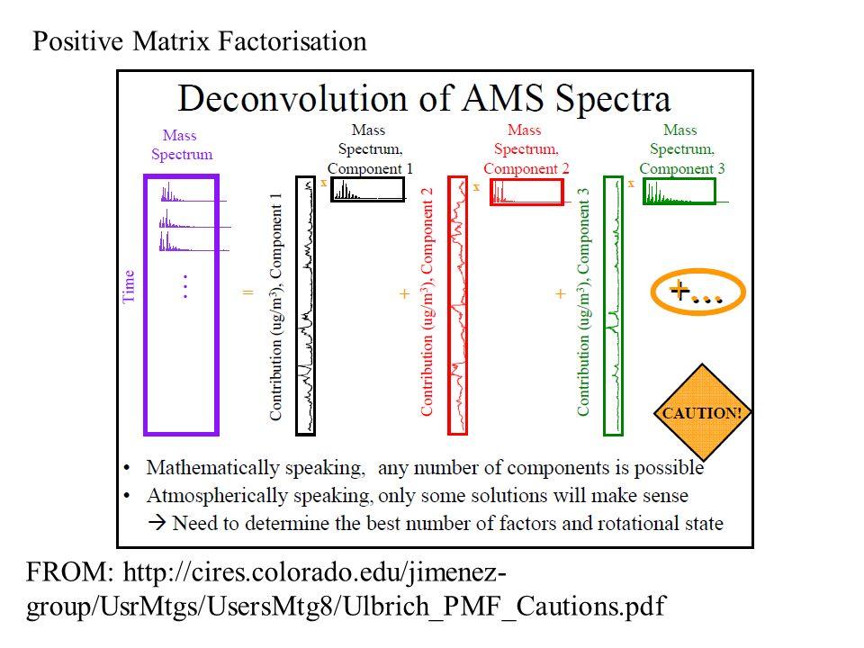 FROM: http://cires.colorado.edu/jimenez- group/UsrMtgs/UsersMtg8/Ulbrich_PMF_Cautions.pdf Positive Matrix Factorisation