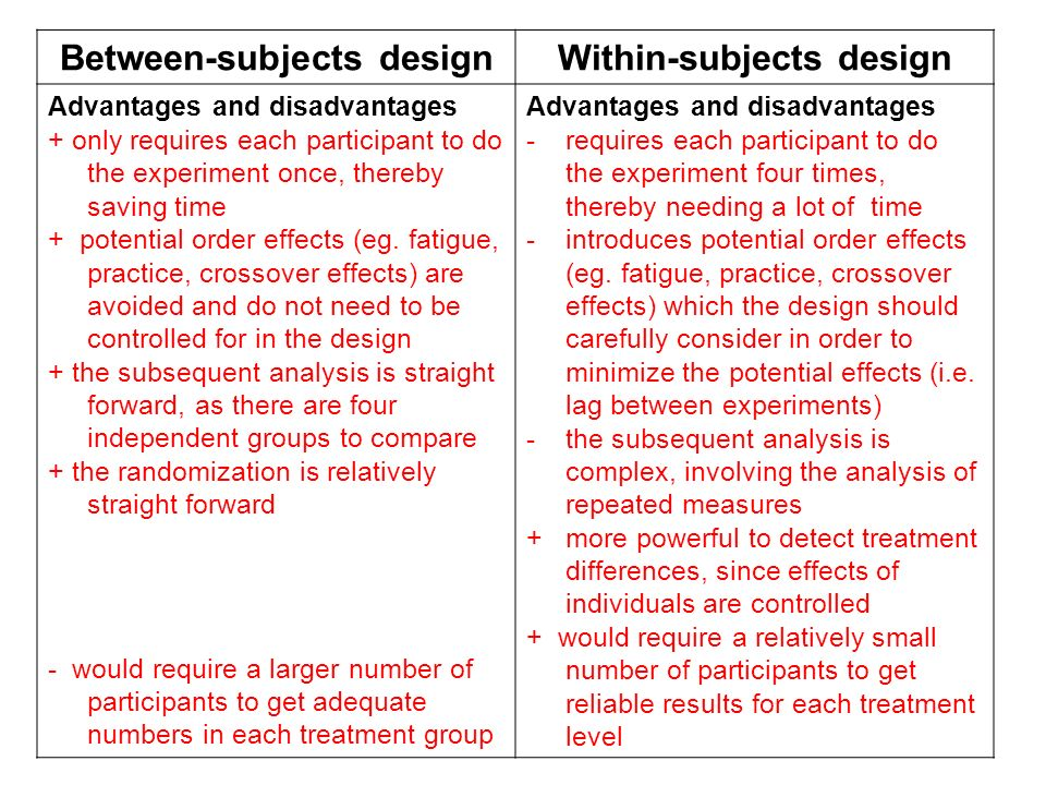 Between-subjects designWithin-subjects design Advantages and disadvantages + only requires each participant to do the experiment once, thereby saving time + potential order effects (eg.