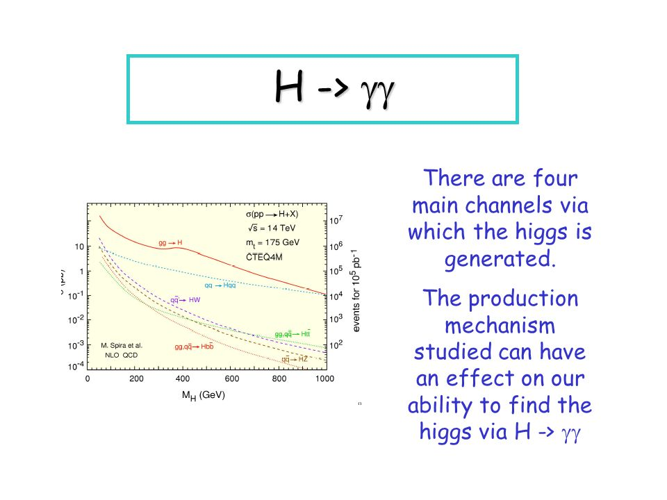 H -> H -> There are four main channels via which the higgs is generated.