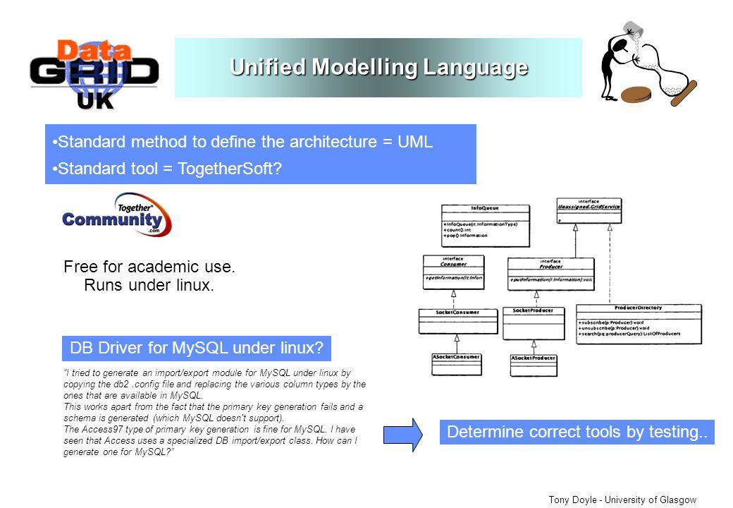 UK Tony Doyle - University of Glasgow Unified Modelling Language Standard method to define the architecture = UML Standard tool = TogetherSoft.