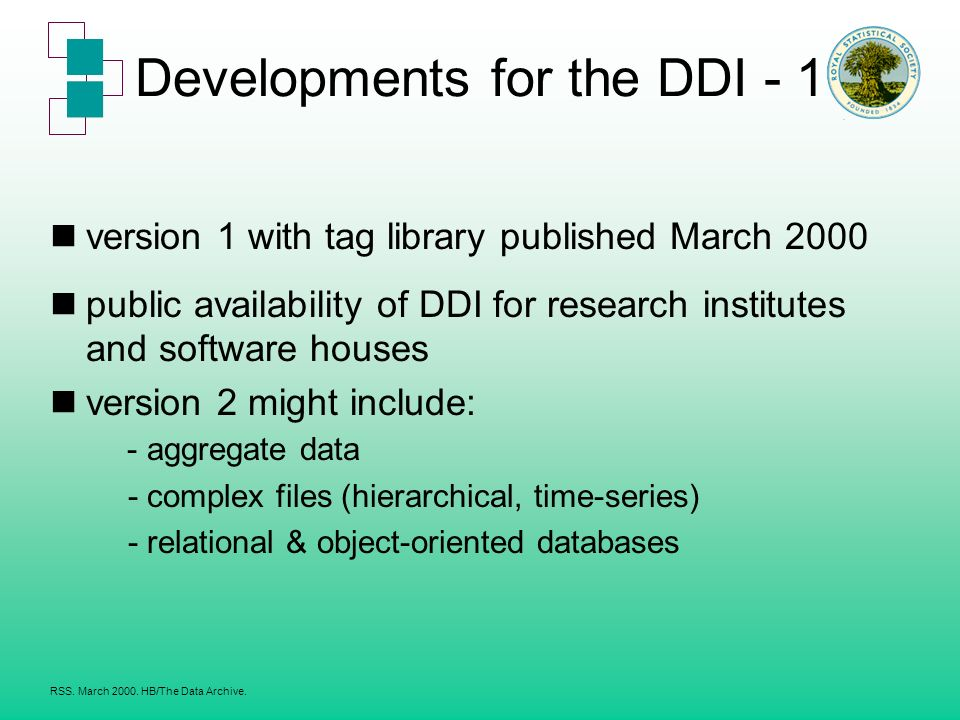 RSS. March 2000. HB/The Data Archive.