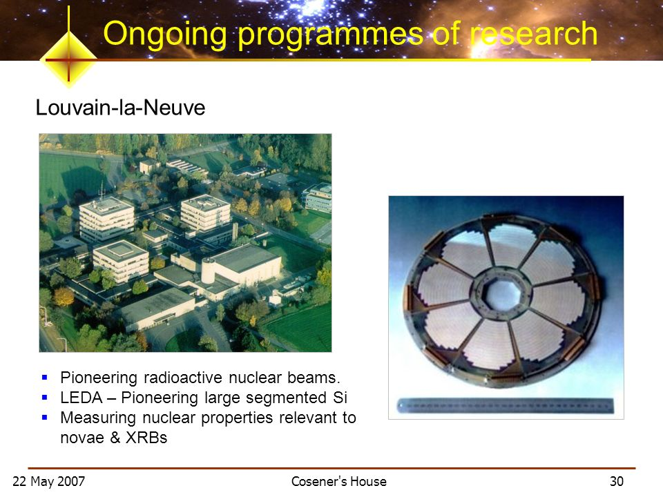 22 May 2007 Cosener's House 30 Ongoing programmes of research Louvain-la-Neuve Pioneering radioactive nuclear beams. LEDA – Pioneering large segmented