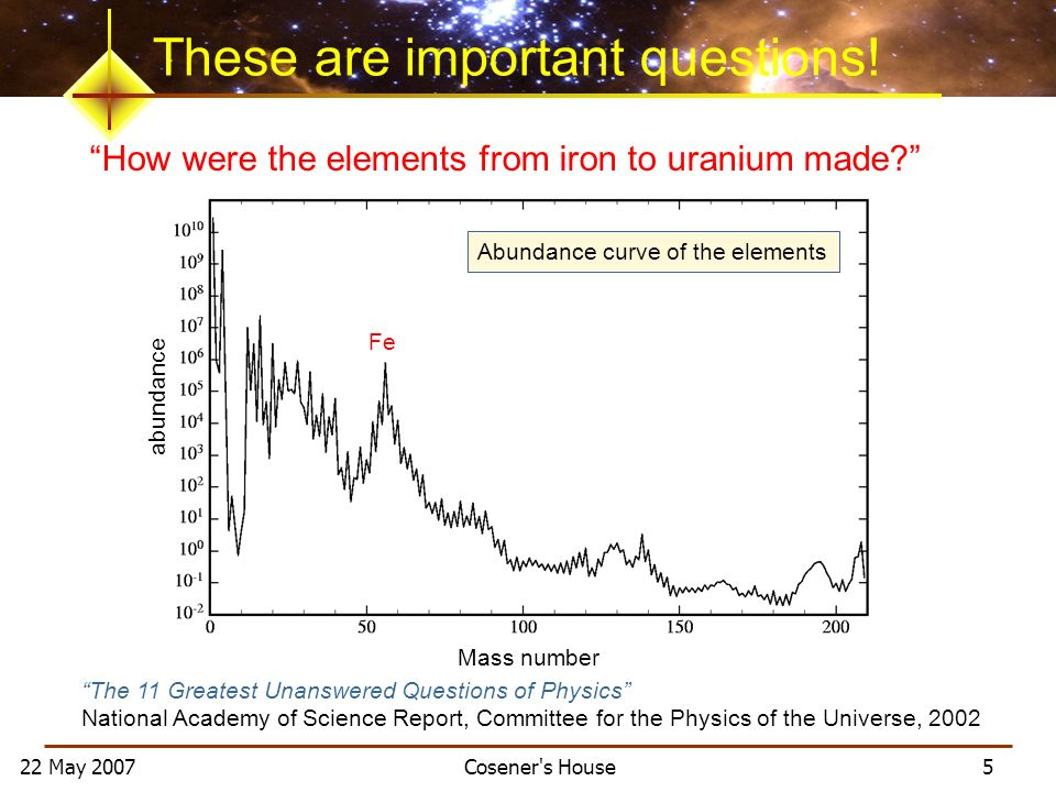 22 May 2007 Cosener s House 5 abundance Mass number Fe The 11 Greatest Unanswered Questions of Physics National Academy of Science Report, Committee for the Physics of the Universe, 2002 How were the elements from iron to uranium made.