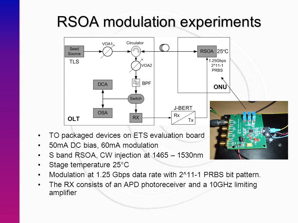 RSOA modulation experiments TO packaged devices on ETS evaluation board 50mA DC bias, 60mA modulation S band RSOA, CW injection at 1465 – 1530nm Stage