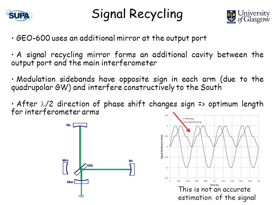 Signal Recycling GEO-600 uses an additional mirror at the output port A signal recycling mirror forms an additional cavity between the output port and