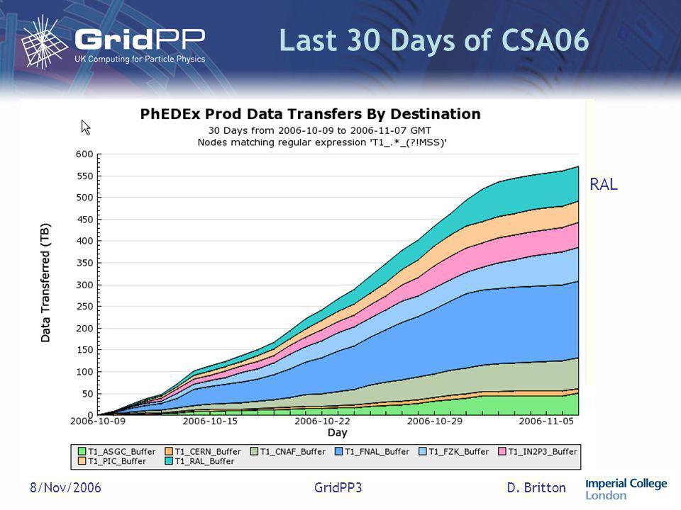 D. Britton8/Nov/2006GridPP3 Last 30 Days of CSA06 RAL