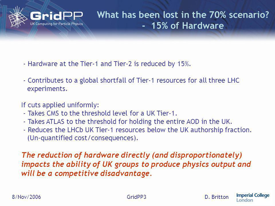 D. Britton8/Nov/2006GridPP3 What has been lost in the 70% scenario? - 15% of Hardware - Hardware at the Tier-1 and Tier-2 is reduced by 15%. - Contrib