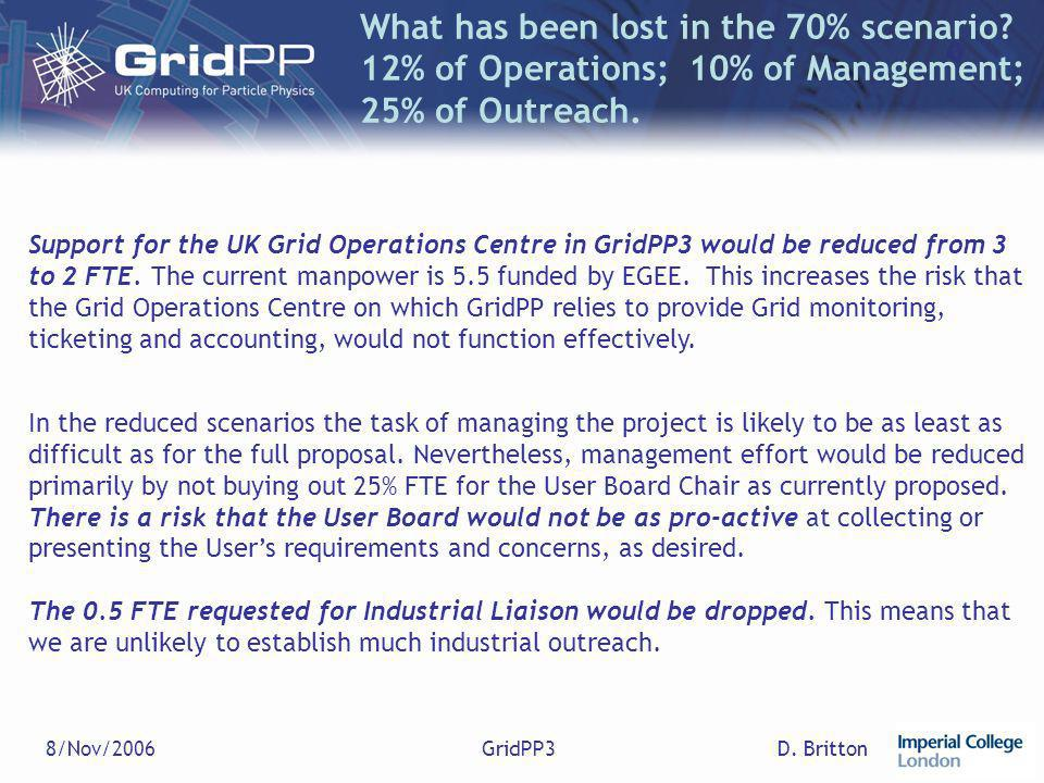 D. Britton8/Nov/2006GridPP3 What has been lost in the 70% scenario? 12% of Operations; 10% of Management; 25% of Outreach. In the reduced scenarios th