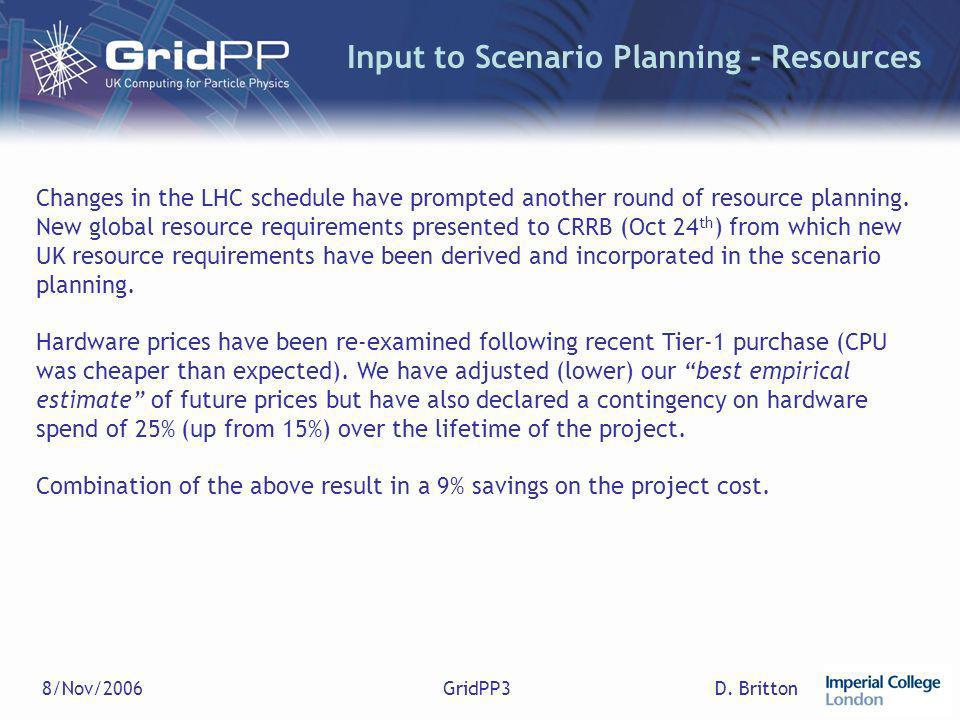 D. Britton8/Nov/2006GridPP3 Input to Scenario Planning - Resources Changes in the LHC schedule have prompted another round of resource planning. New g