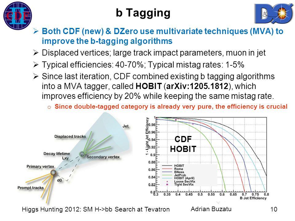 Adrian Buzatu b Tagging Higgs Hunting 2012: SM H->bb Search at Tevatron10 Both CDF (new) & DZero use multivariate techniques (MVA) to improve the b-ta