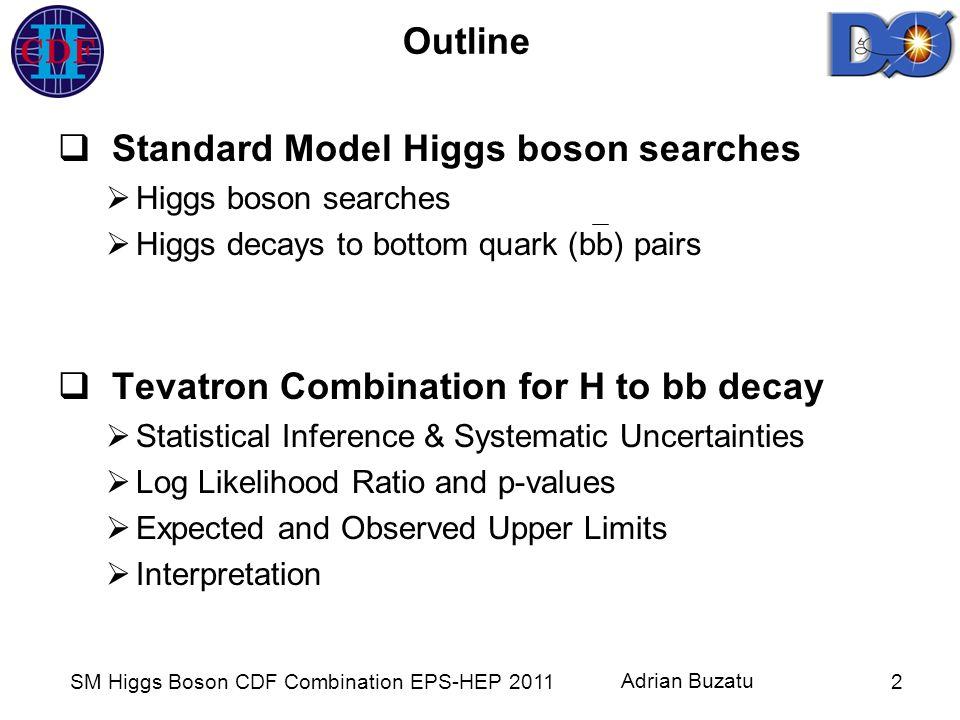 Adrian Buzatu Outline Standard Model Higgs boson searches Higgs boson searches Higgs decays to bottom quark (bb) pairs Tevatron Combination for H to b