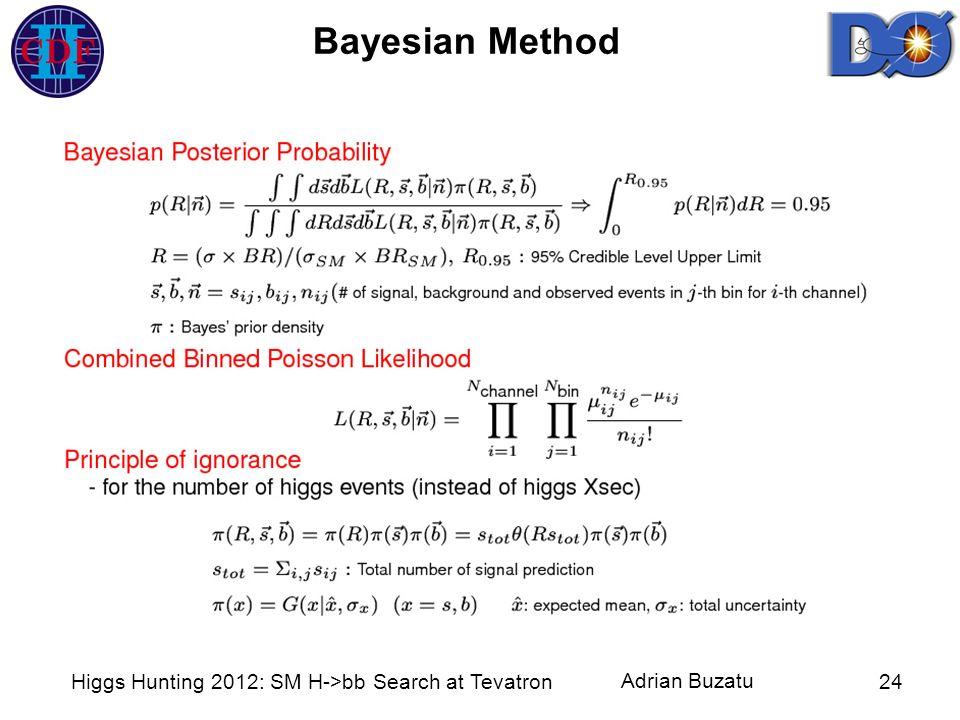 Adrian Buzatu Higgs Hunting 2012: SM H->bb Search at Tevatron24 Bayesian Method