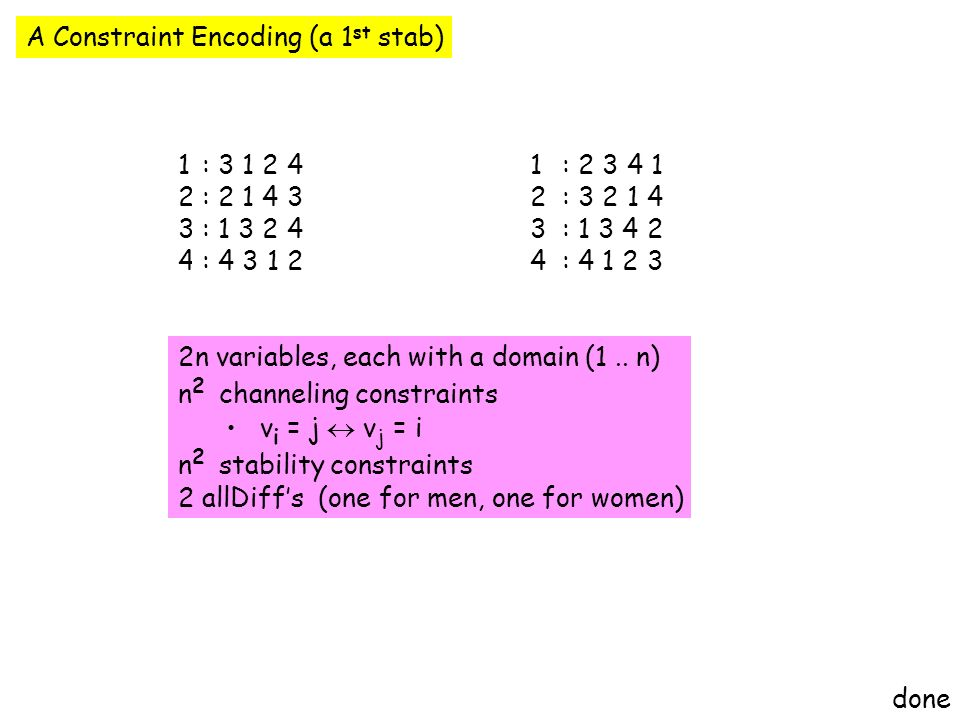 A Constraint Encoding (a 1 st stab) 12341234 : 2 3 4 1 : 3 2 1 4 : 1 3 4 2 : 4 1 2 3 : 3 1 2 4 : 2 1 4 3 : 1 3 2 4 : 4 3 1 2 12341234 2n variables, each with a domain (1..