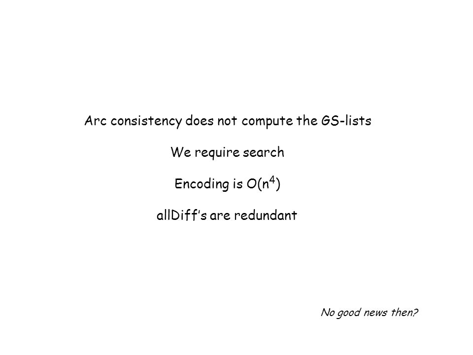 Arc consistency does not compute the GS-lists We require search Encoding is O(n 4 ) allDiffs are redundant No good news then