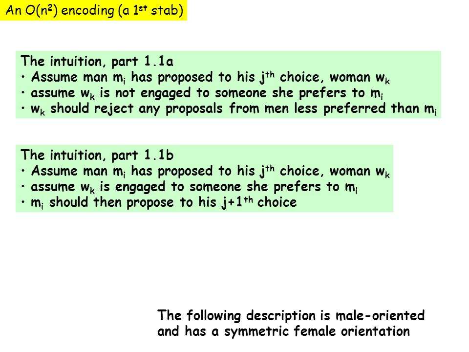 An O(n 2 ) encoding (a 1 st stab) The intuition, part 1.1b Assume man m i has proposed to his j th choice, woman w k assume w k is engaged to someone she prefers to m i m i should then propose to his j+1 th choice The intuition, part 1.1a Assume man m i has proposed to his j th choice, woman w k assume w k is not engaged to someone she prefers to m i w k should reject any proposals from men less preferred than m i The following description is male-oriented and has a symmetric female orientation