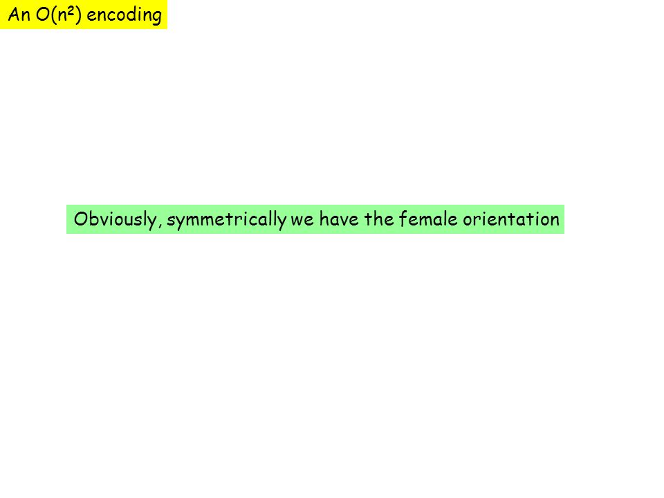 An O(n 2 ) encoding Obviously, symmetrically we have the female orientation