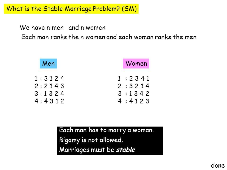 Free: Men 1: 3 1 2 4 2: 2 1 4 3 3: 1 3 2 4 4: 4 3 1 2 Women 1: 2 3 4 1 2: 3 2 1 4 3: 1 3 4 2 4: 4 1 2 3 before after Male-oriented EGS Men 1: 3 2: 2 1 3: 1 2 4: 4 Women 1: 2 3 2: 3 2 3: 1 4: 4 done