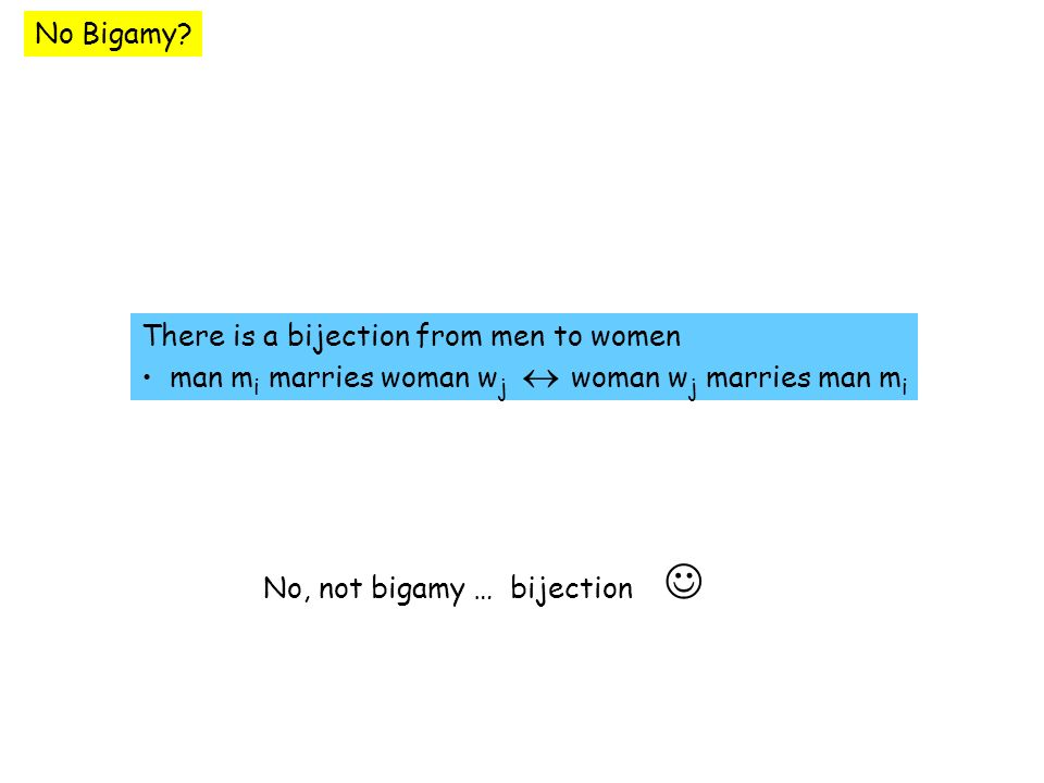No Bigamy? There is a bijection from men to women man m i marries woman w j woman w j marries man m i No, not bigamy … bijection