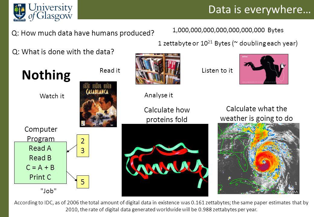 The Grid Archeology Astronomy Astrophysics Civil Protection Comp.