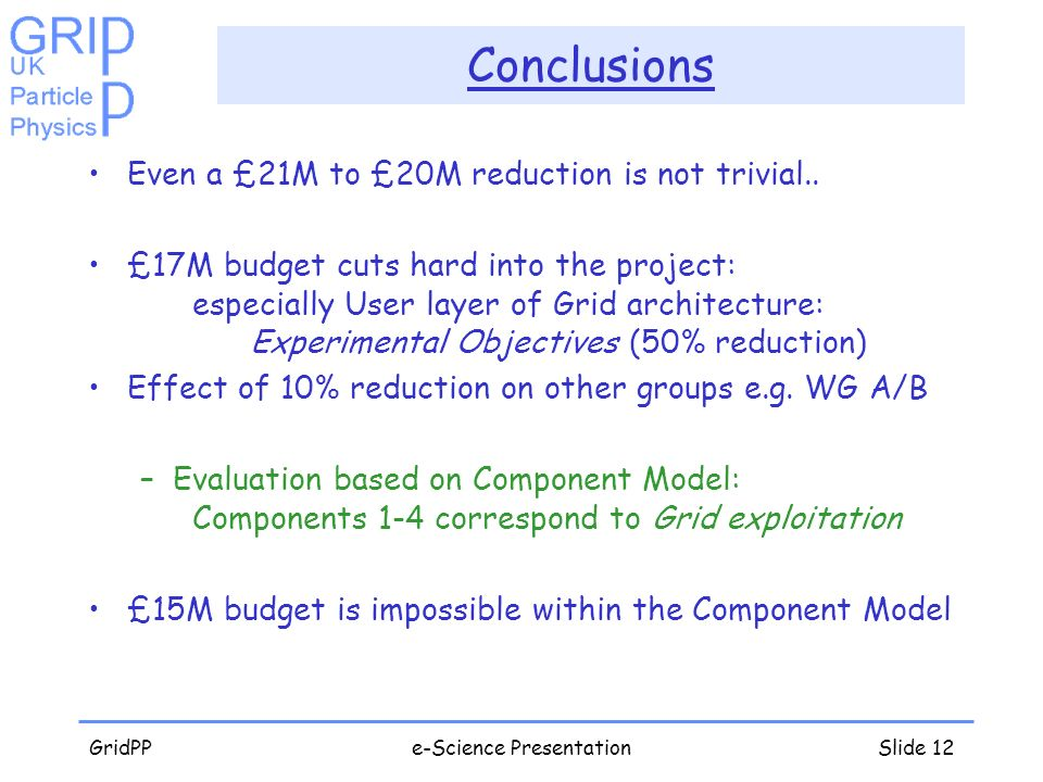 GridPPe-Science PresentationSlide 12 Conclusions Even a £21M to £20M reduction is not trivial.. £17M budget cuts hard into the project: especially Use