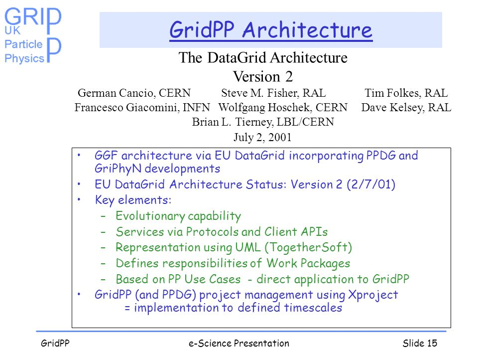 GridPPe-Science PresentationSlide 15 GridPP Architecture GGF architecture via EU DataGrid incorporating PPDG and GriPhyN developments EU DataGrid Arch