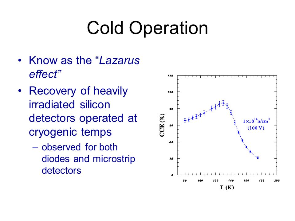 Cold Operation Know as the Lazarus effect Recovery of heavily irradiated silicon detectors operated at cryogenic temps –observed for both diodes and m