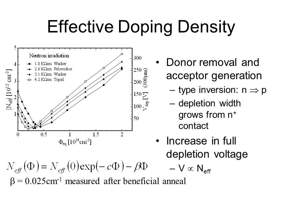 Effective Doping Density Donor removal and acceptor generation –type inversion: n p –depletion width grows from n + contact Increase in full depletion