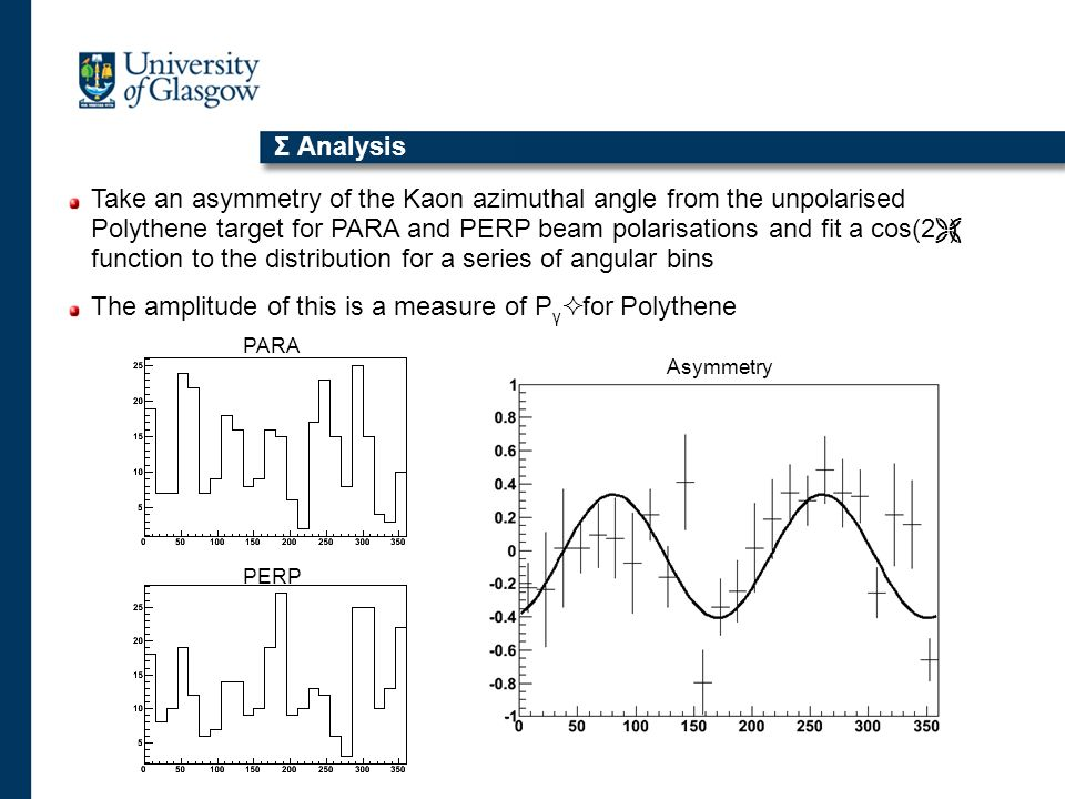 Σ Analysis Take an asymmetry of the Kaon azimuthal angle from the unpolarised Polythene target for PARA and PERP beam polarisations and fit a cos(2) f