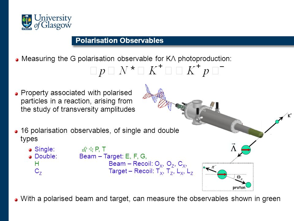 With a polarised beam and target, can measure the observables shown in green Polarisation Observables Property associated with polarised particles in a reaction, arising from the study of transversity amplitudes 16 polarisation observables, of single and double types Single:,, P, T Double:Beam – Target: E, F, G, HBeam – Recoil: O X, O Z, C X, C Z Target – Recoil: T X, T Z, L X, L Z Measuring the G polarisation observable for KΛ photoproduction: