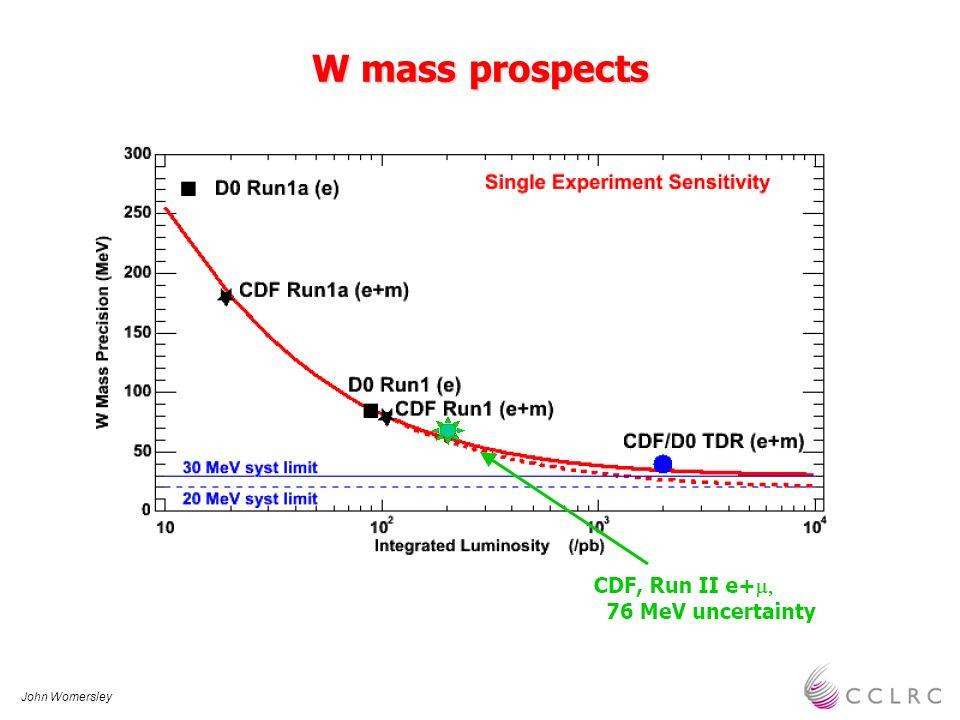 John Womersley W mass prospects