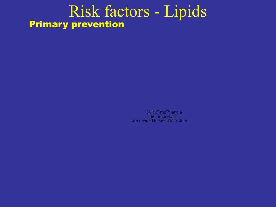 Risk factors - Lipids Primary prevention