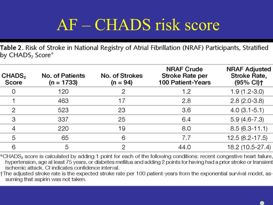 AF – CHADS risk score