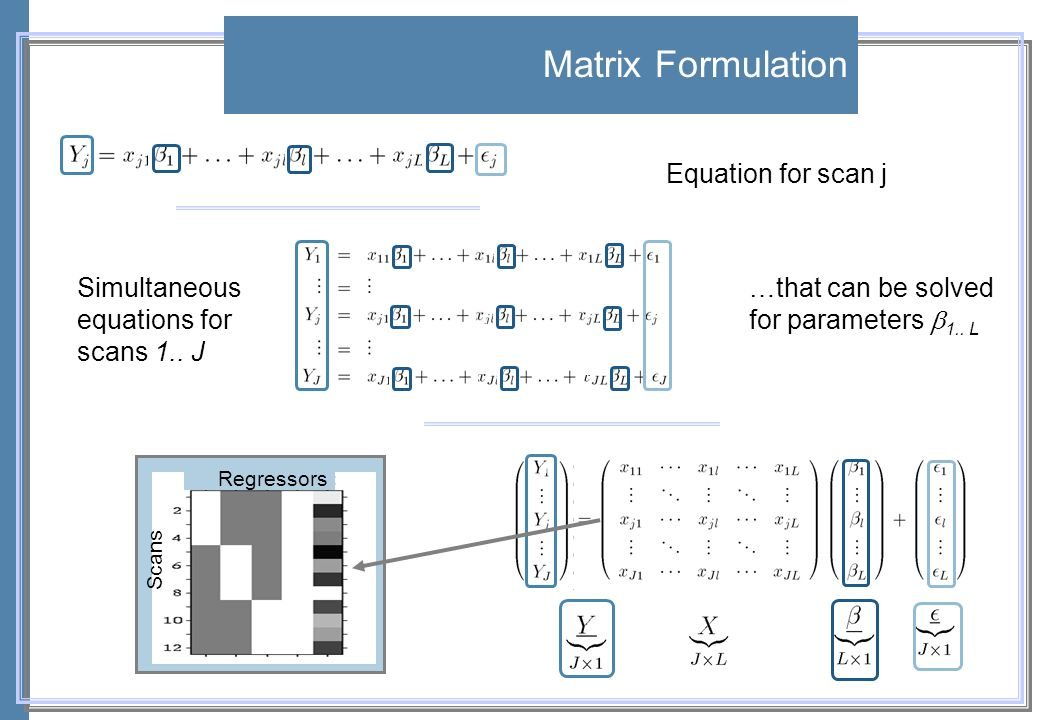 Matrix Formulation Equation for scan j Simultaneous equations for scans 1.. J …that can be solved for parameters 1.. L Regressors Scans
